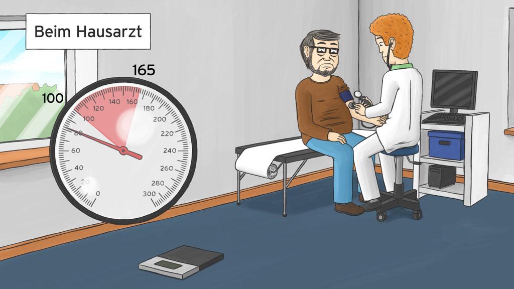 Komorbiditäten – COPD