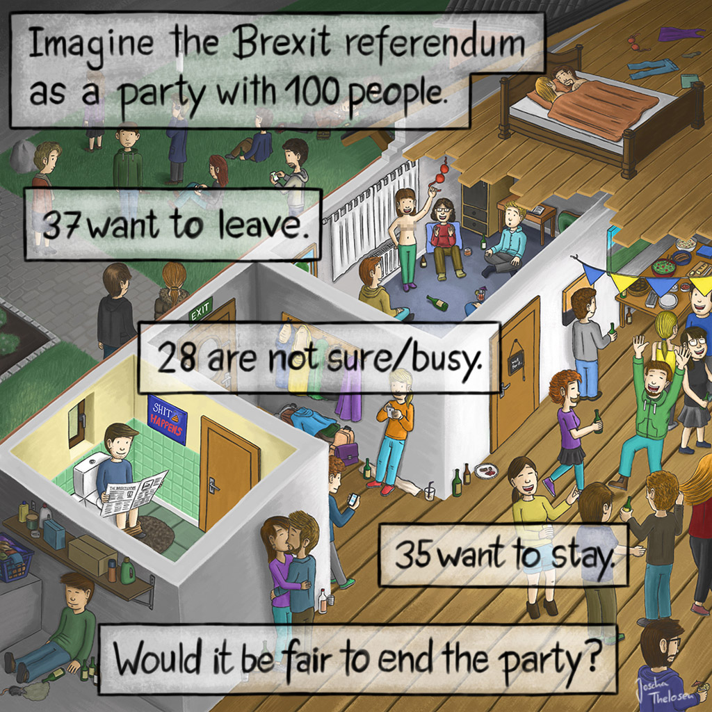 Imagine the Brexit referendum …